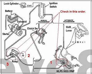 Ignition Switch Wiring Diagram 1995 Gmc 1500