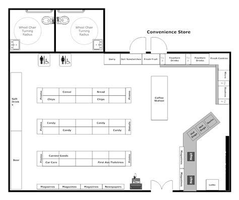 kitchen design templates convenience store layout