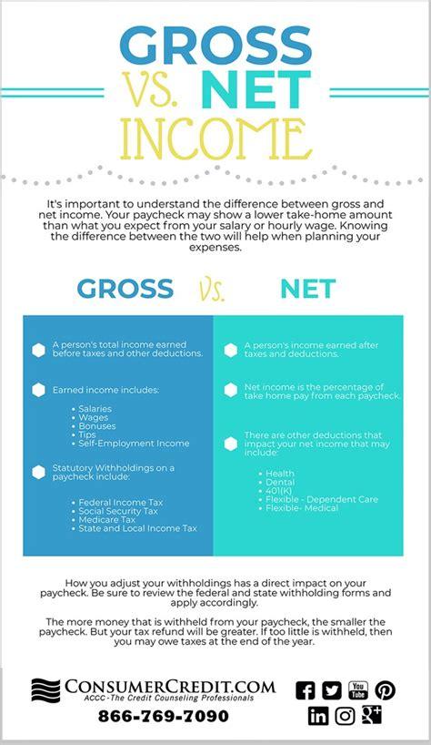 gross  net income consumercreditcom