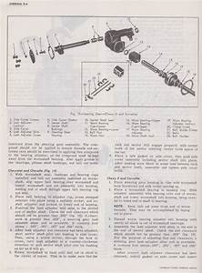 Steering Gear And Linkage Components Diagram Car Parts