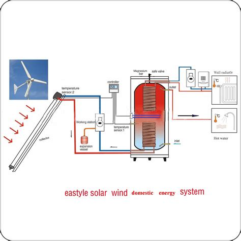 Wind And Solar Home Water Heating System. Certified Coding Specialist Online Programs. Sage Document Management Standard Auto Policy. Assisted Living Northern California. Online College With No Application Fee. Concord Place Assisted Living Concord Nc. Aztec Pest Control Austin Hotels In Oxford Uk. Commercial Floor Finishes Copd With Pneumonia. Winter Haven Car Insurance Self Storage In Nj