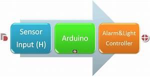 Arduino Night Security Alarm With Pir Sensor  U2013 Circuit