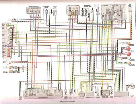wrg 3991 wiring diagram kelistrikan suzuki thunder 125
