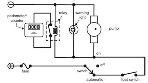 How Monitor Your Bilge Pump Boatus Magazine