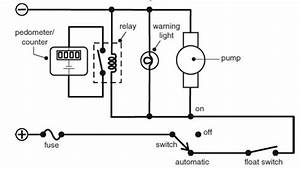 How To Monitor Your Bilge Pump