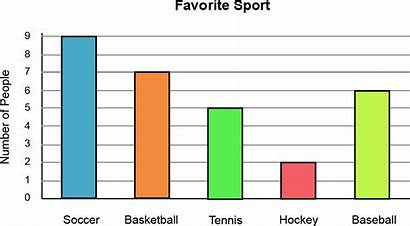 Grade Data Graphing Basketball Students Many Management