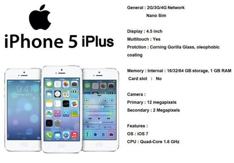 iphone 5 screen dimensions iphone 5 plus ups screen size phonesreviews uk mobiles Iphon