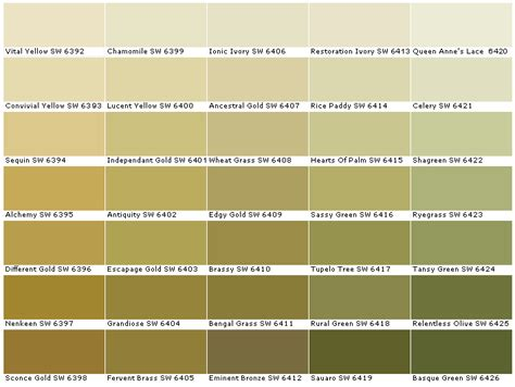 sherwin williams duration home interior paint sherwin williams visualizer color options house paints