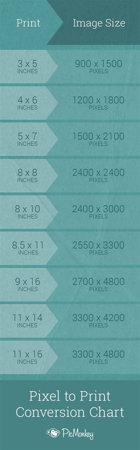 printing     pixel conversion chart handy
