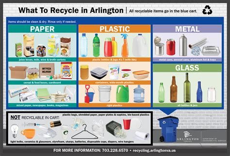 residential trash recycling