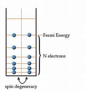 Fermi Energie Berechnen : phys 558 solid state physics mcgill university physics department technical services wiki ~ Themetempest.com Abrechnung