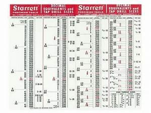 Starrett Tools Decimal Equivalents Tap Drill Sizes Pipe