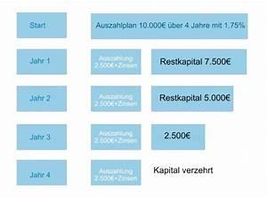 Welche Ssw Berechnen : auszahlungsplan berechnen b rozubeh r ~ Themetempest.com Abrechnung