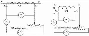 Magnetization And Primary Injection Test Of Current