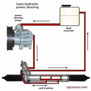 Hydraulic Gear Pump Diagram