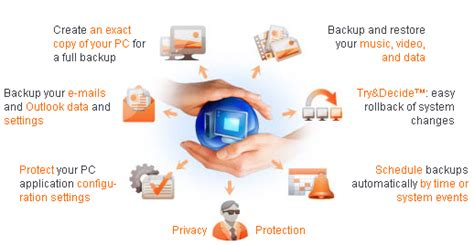 Best Free Backup Utility Computer Backup Software Custom Build Computers
