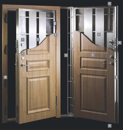 High Security Doors For Homes  Security Doors Uk