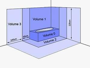 votre securite dans votre salle de bain priorite n1 en With volume securite salle de bain