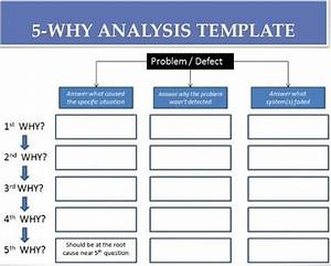 5 whys template beepmunk With 5 whys template free download