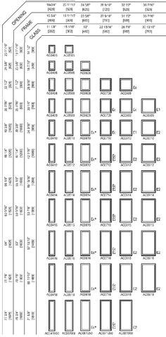 Standard Window Sizes for Your House - Dimensions & Size