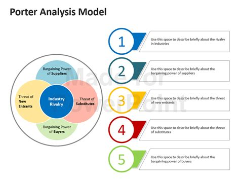 porter  forces analysis editable powerpoint