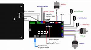 Robo R2 Mainboard Wiring Diagram  U2013 Robo Help Center