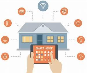 Smart House Technology Ideas Inspirational Home Interior