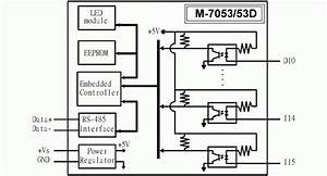 m 7053d 16 channel digital input counter data With modbus rs485 wiring diagram view diagram wiring diagrams modbus wiring