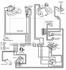 Baxi Boiler  Troubleshooting Baxi Boiler