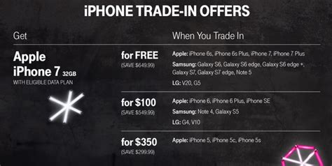 t mobile iphone trade in black friday 2016 apple iphone 7 and 7 plus deals comparison