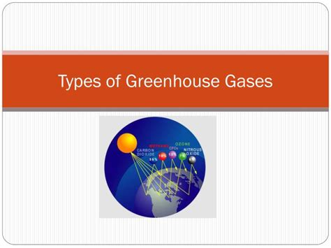 Greenhouse Gases & The Greenhouse Effect Powerpoint