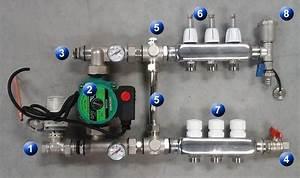 Radiateur Haute Température : remplacer un radiateur par un plancher chauffant le plancher chauffant par caleosol ~ Melissatoandfro.com Idées de Décoration