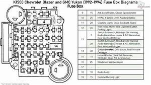 Chevrolet Blazer And Gmc Yukon  1500   1992