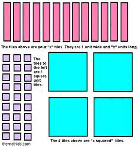 algebra squares