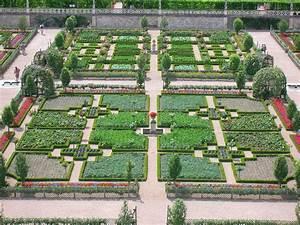 Filejardin de villandryjpg wikimedia commons for Jardin de villandry
