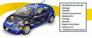 Controle Technique Auto Toulouse : les 124 points de contr le auto s curit abc cta ~ Gottalentnigeria.com Avis de Voitures