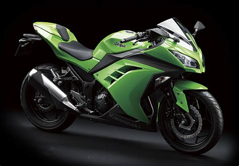 Kawasaki Ninja 300 R 2014