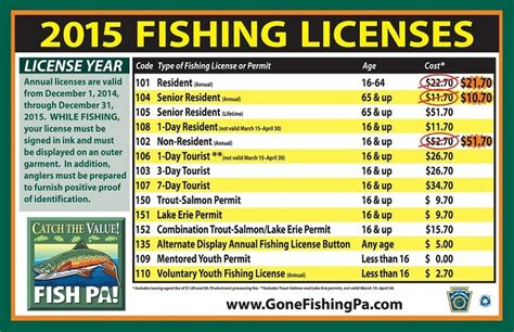 fishing license hunting mississippi resident non plete licenses does much take game