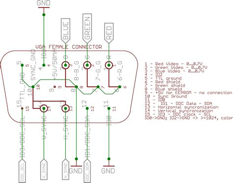 Vga To Wire Diagram by D Sub 9 Pin Connector Wiring Diagram Collection