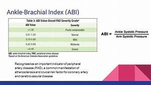 Brachial Ankle Index Chart Image Result For Ankle Brachial Index