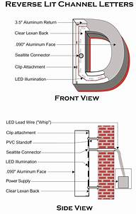 Channel Lettering Sign Wiring Diagram