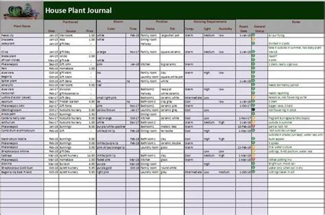 house plants journal excel   template plants log