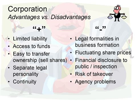 business organization forms  business ownership