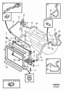 1998 S70 T5 Coolant Leak