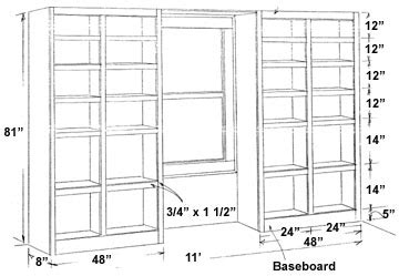 How To Build A Simple Cabinet Door by Build A Home Library Extreme How To