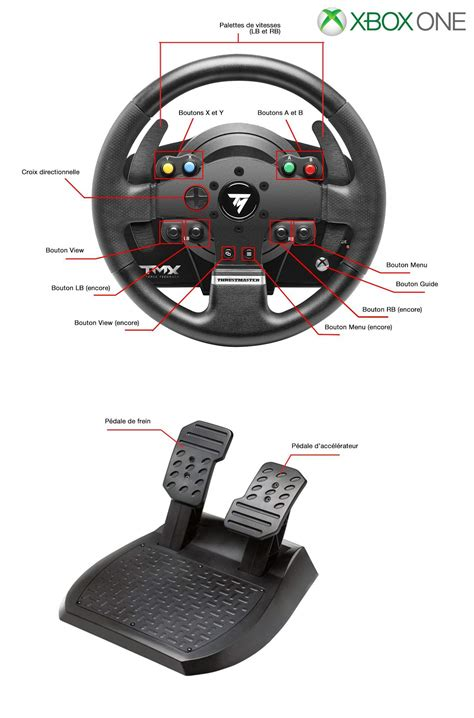 Volante Thrustmaster Xbox One by Test Du Volant Thrustmaster Tmx Feedback Sur Xbox One