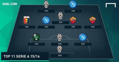 Juventus Logo 256X256 - Bing images