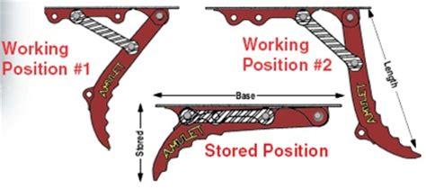 amulet brut rigid mount adjustable manual bucket thumb    ton excavators