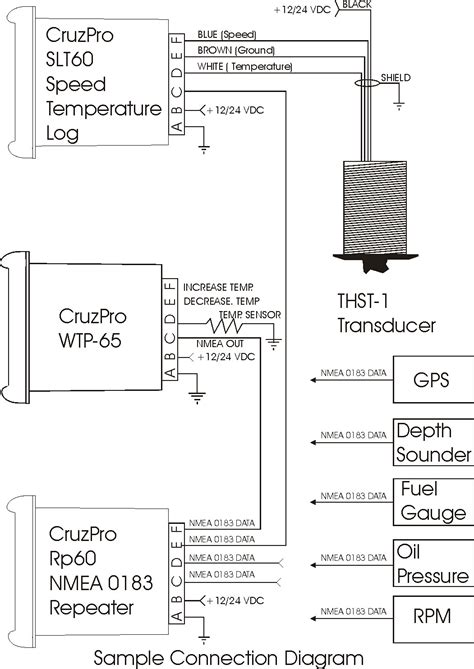 Autometer Fuel Wiring Diagram by Find Out Here Autometer Wiring Diagram