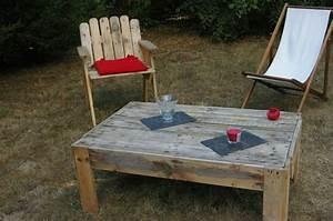 Table Basse De Jardin Pas Cher : table de jardin design pas cher ~ Teatrodelosmanantiales.com Idées de Décoration